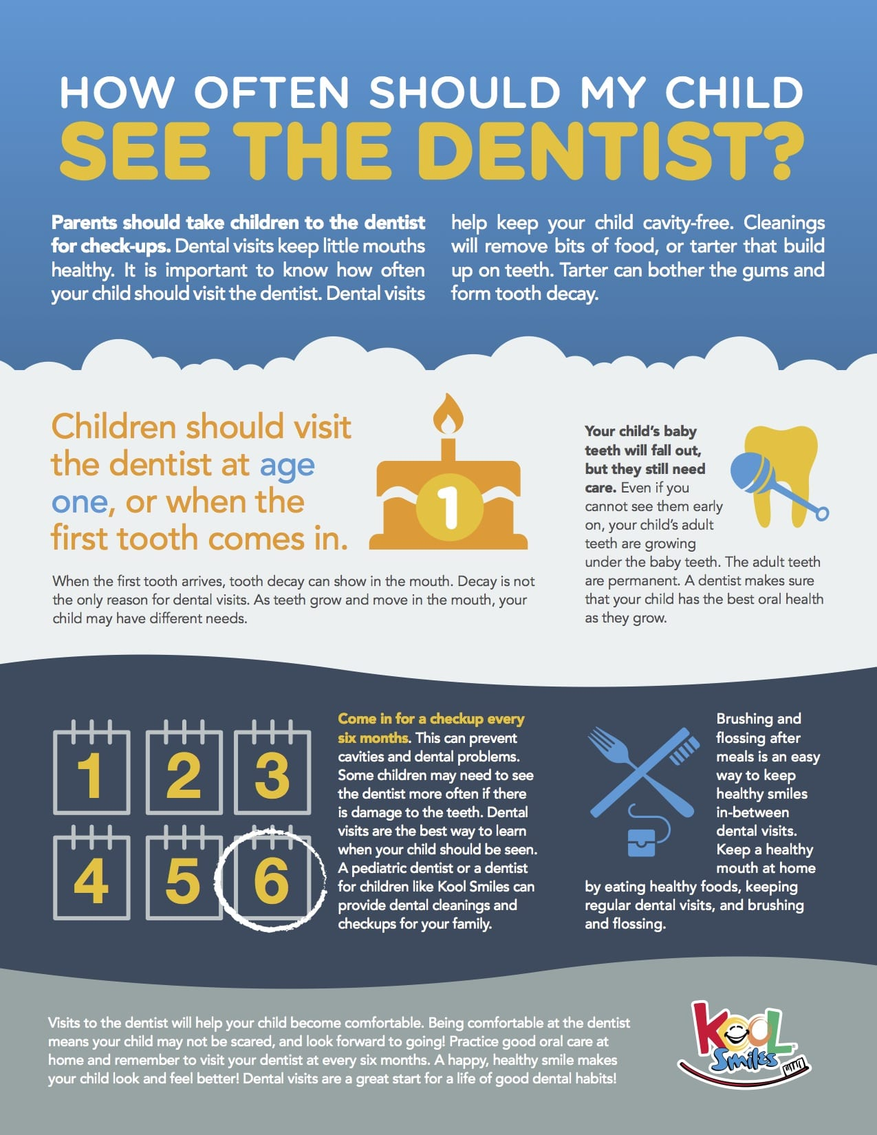 childrens dentistry infographic